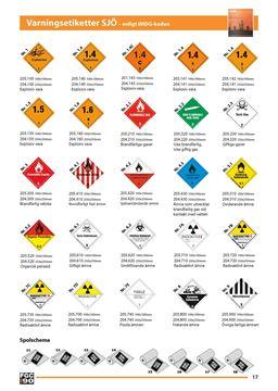 Bild på Varningsetiketter Sjö