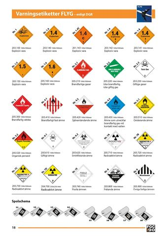Bild på Varningsetiketter Flyg